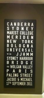 custom subway art, destination prints , create subway art,